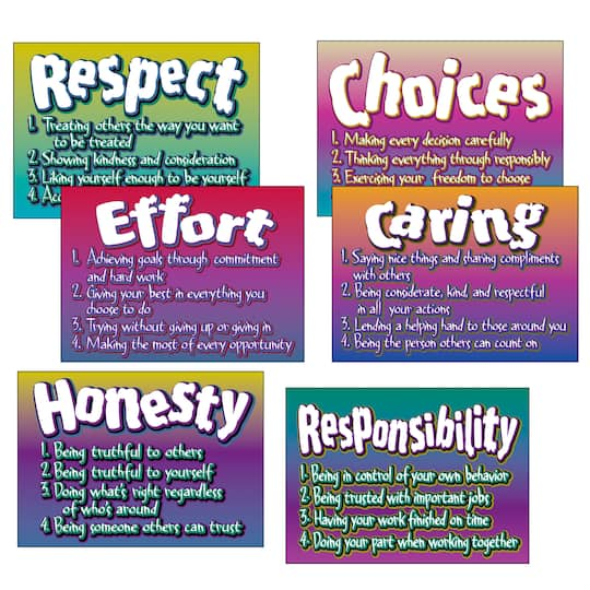 character traits argus posters combo pack 6 pack. Black Bedroom Furniture Sets. Home Design Ideas